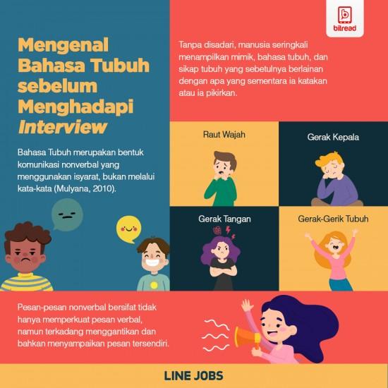 Mengenal Bahasa Tubuh sebelum Menghadapi Interview