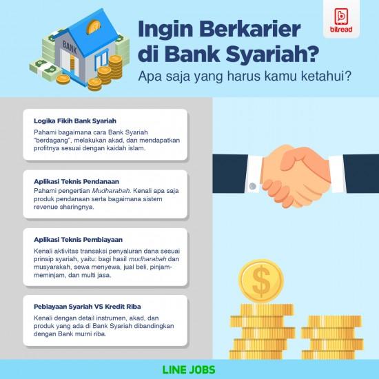 Sudah Tahu Perbedaan Bank Syariah dan Konvensional?